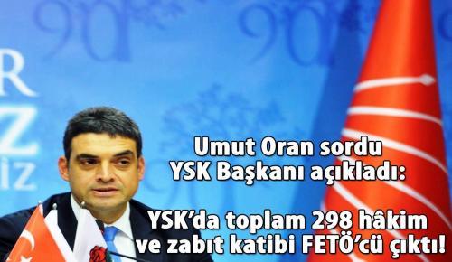 YSK'DA 298 FETÖ'CÜ VARMIŞ